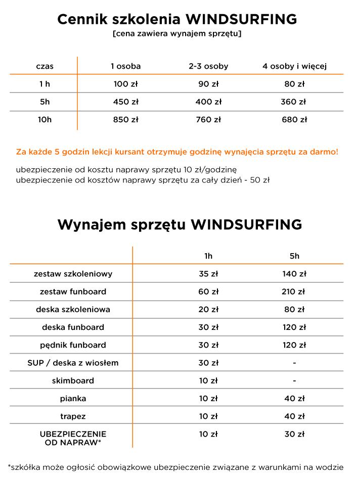 cennik windsurfing baza Deski