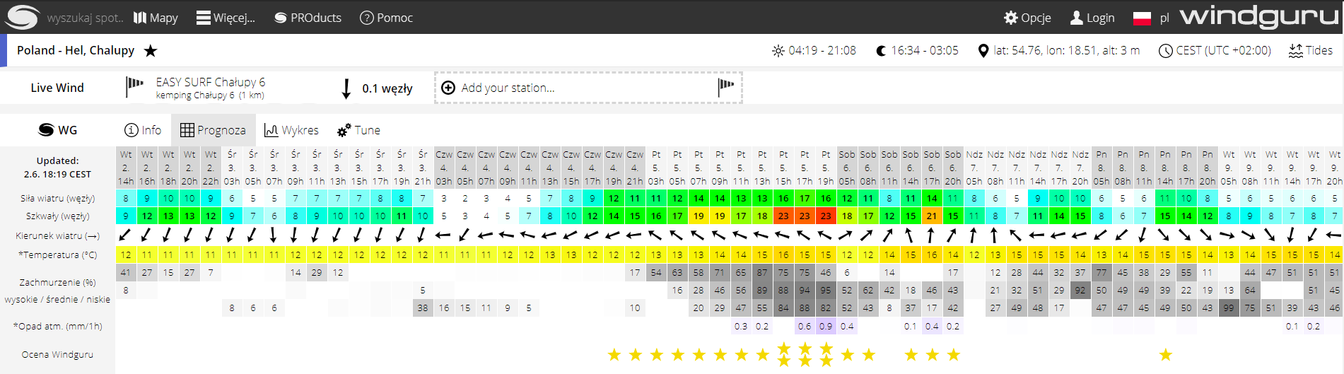 prognoza pogody windguru